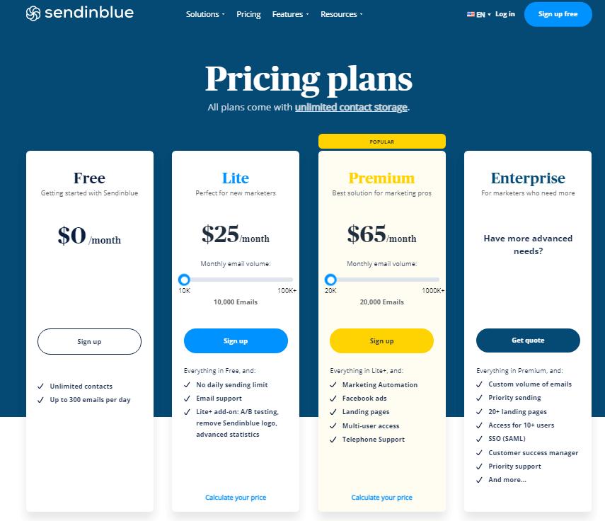 Sms marketing tools Sendinblue