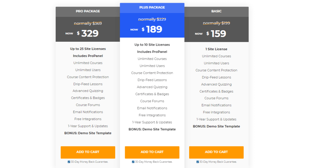 LearnDash pricing is one of the LMS Plugin advantages