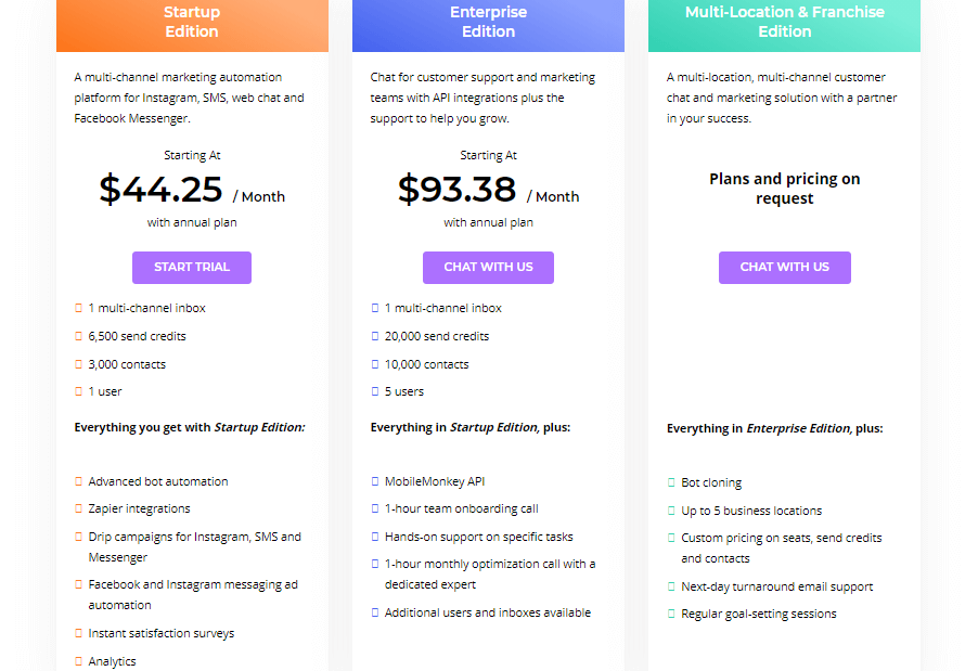 inhouse marketers pricing